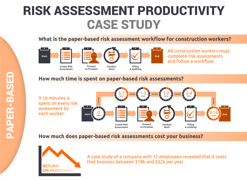 construction project risk management case study Furthermore, risk management in the construction project management context is a comprehensive and systematic way of identifying, analyzing and responding to risks to achieve the project objectives [5,6.